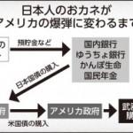 日本人の預金・税金が米軍の爆弾に変わっている