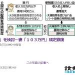 【日本貧窮化へ】「夫婦控除」を検討…妻「103万円」規定撤廃