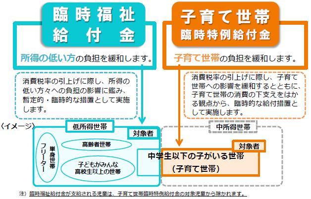 kyuufukin_image3