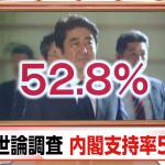 またウソ世論調査が発表されました。安倍内閣の支持率は52.8% 法整備は必要6割近く