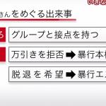 「川崎中1殺害」を契機にした政府の動きがあまりにもスピーディーです。