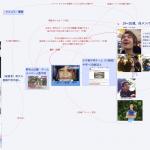 「川崎中1殺害事件」 私が思索している「マインドマップ」を公開します。