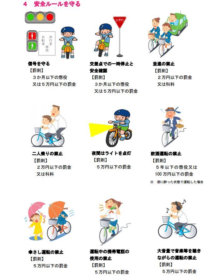 自転車の 高齢者 自転車 : 歳以上の高齢者の場合、自転車 ...