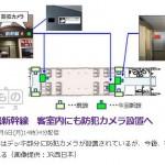 新幹線客車を常時撮影=来春から、焼身事件で―JR東西 ~これが新幹線焼身自殺をでっち上げた理由です