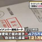 <通知カード受け取り拒否運動>11月22日の時点で、自治体に返還された数が121万通