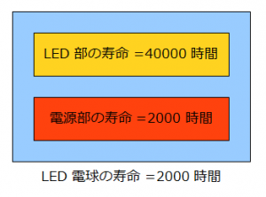 ledlamp2