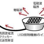 ブルーライト、強い点滅に加え、LEDからは国際基準の許容値を超えた電磁波が出ている。