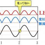 危険要因はブルーライトだけじゃなかった。「LEDは、高速で点滅している。」