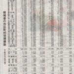 第25回参議院選挙・千葉選挙区・平塚正幸・比例代表・市区町村別得票数